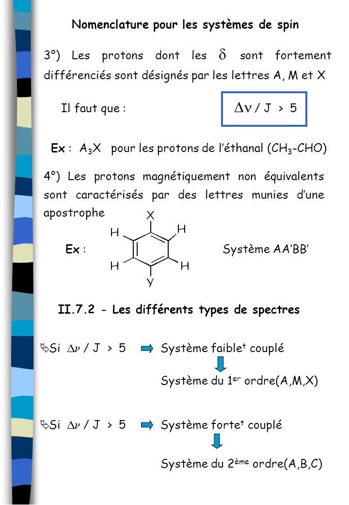 3°) Les protons dont les sont fortement différenciés sont désignés par les lettres A, M et X Il faut que : / J > 5 Ex : A 3 X pour les protons de léth
