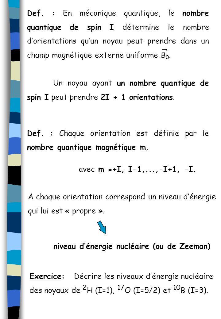 Def. : En mécanique quantique, le nombre quantique de spin I détermine le nombre dorientations quun noyau peut prendre dans un champ magnétique extern
