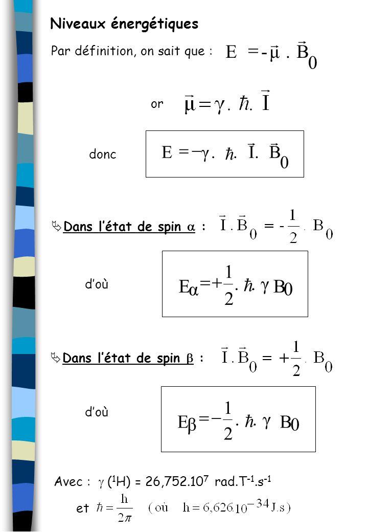Avec : ( 1 H) = 26,752.10 7 rad.T -1.s -1 Par définition, on sait que : Niveaux énergétiques or donc Dans létat de spin : doù Dans létat de spin : doù
