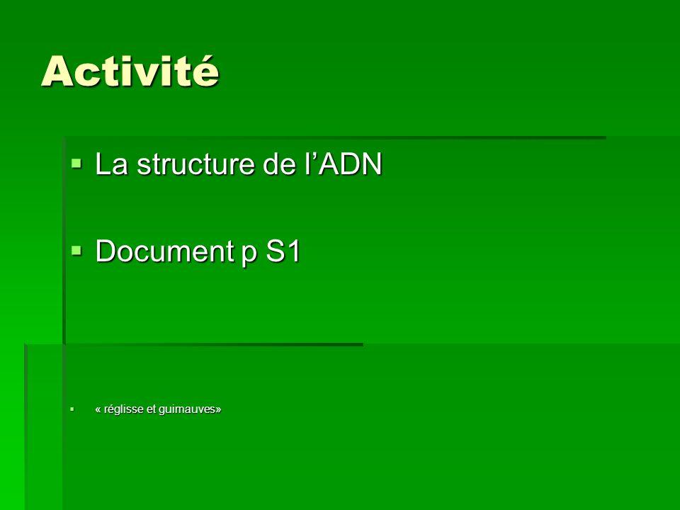 Activité La structure de lADN La structure de lADN Document p S1 Document p S1 « réglisse et guimauves» « réglisse et guimauves»