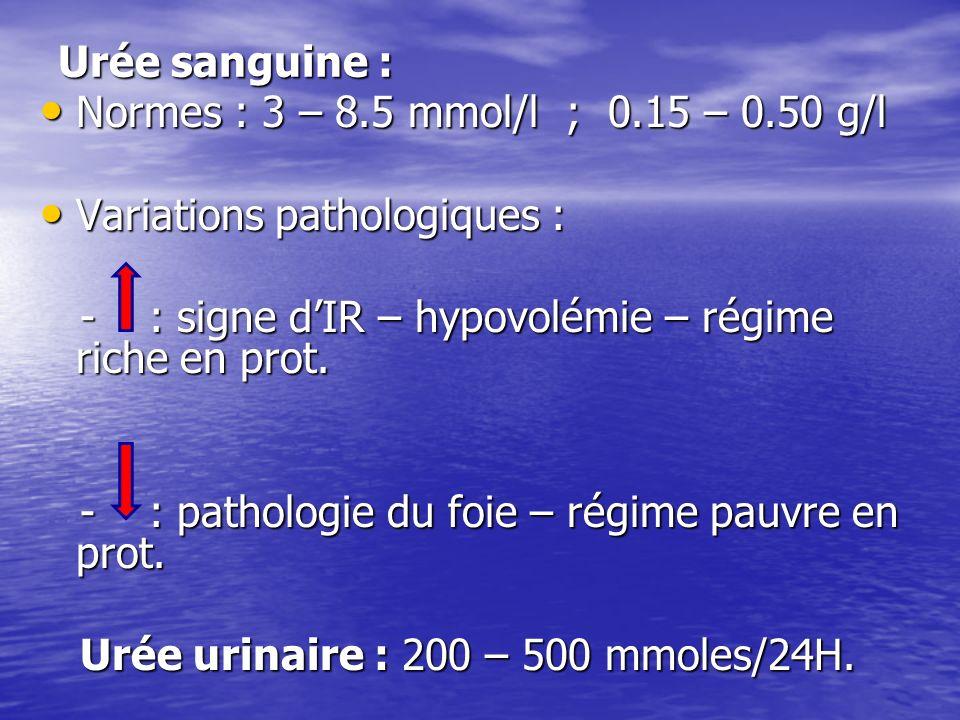 Urée sanguine : Normes : 3 – 8.5 mmol/l ; 0.15 – 0.50 g/l Normes : 3 – 8.5 mmol/l ; 0.15 – 0.50 g/l Variations pathologiques : Variations pathologique