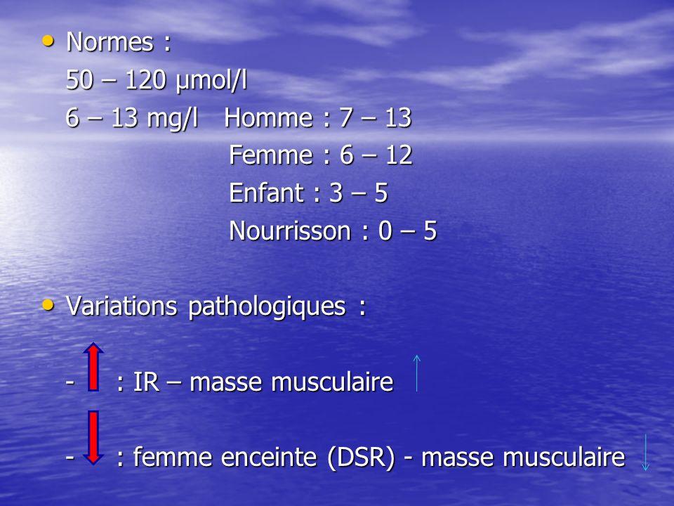 Normes : Normes : 50 – 120 µmol/l 50 – 120 µmol/l 6 – 13 mg/l Homme : 7 – 13 6 – 13 mg/l Homme : 7 – 13 Femme : 6 – 12 Femme : 6 – 12 Enfant : 3 – 5 E