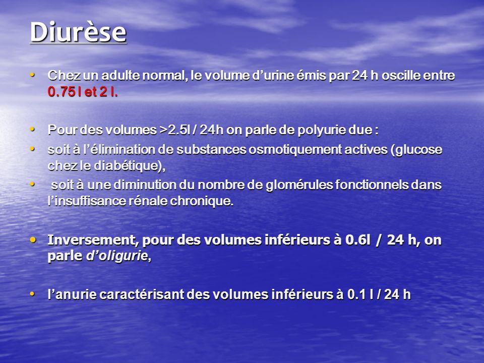 Diurèse Chez un adulte normal, le volume durine émis par 24 h oscille entre 0.75 l et 2 l. Chez un adulte normal, le volume durine émis par 24 h oscil