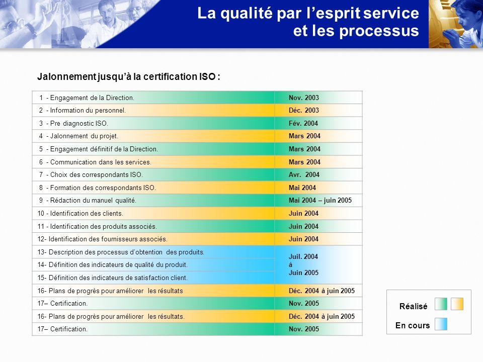 La qualité par lesprit service et les processus Jalonnement jusquà la certification ISO : 1 - Engagement de la Direction.Nov. 2003 2 - Information du