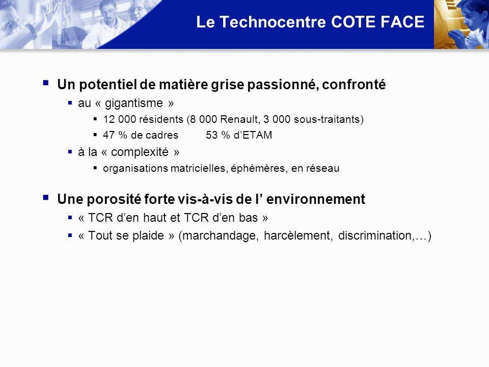 Le Technocentre COTE FACE Un potentiel de matière grise passionné, confronté au « gigantisme » 12 000 résidents (8 000 Renault, 3 000 sous-traitants)