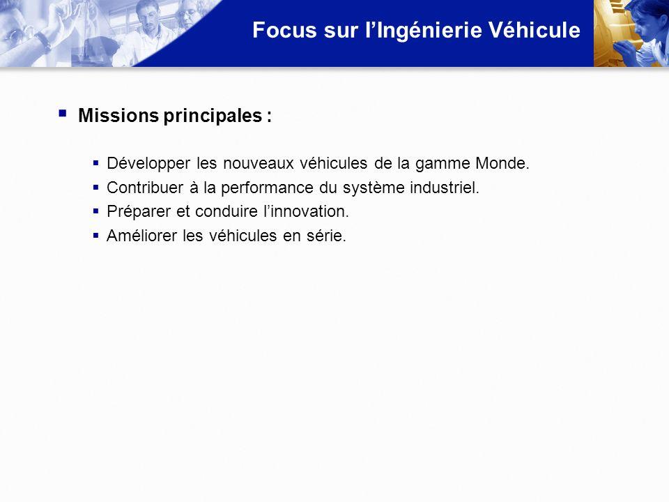 Focus sur IIngénierie Véhicule Missions principales : Développer les nouveaux véhicules de la gamme Monde. Contribuer à la performance du système indu
