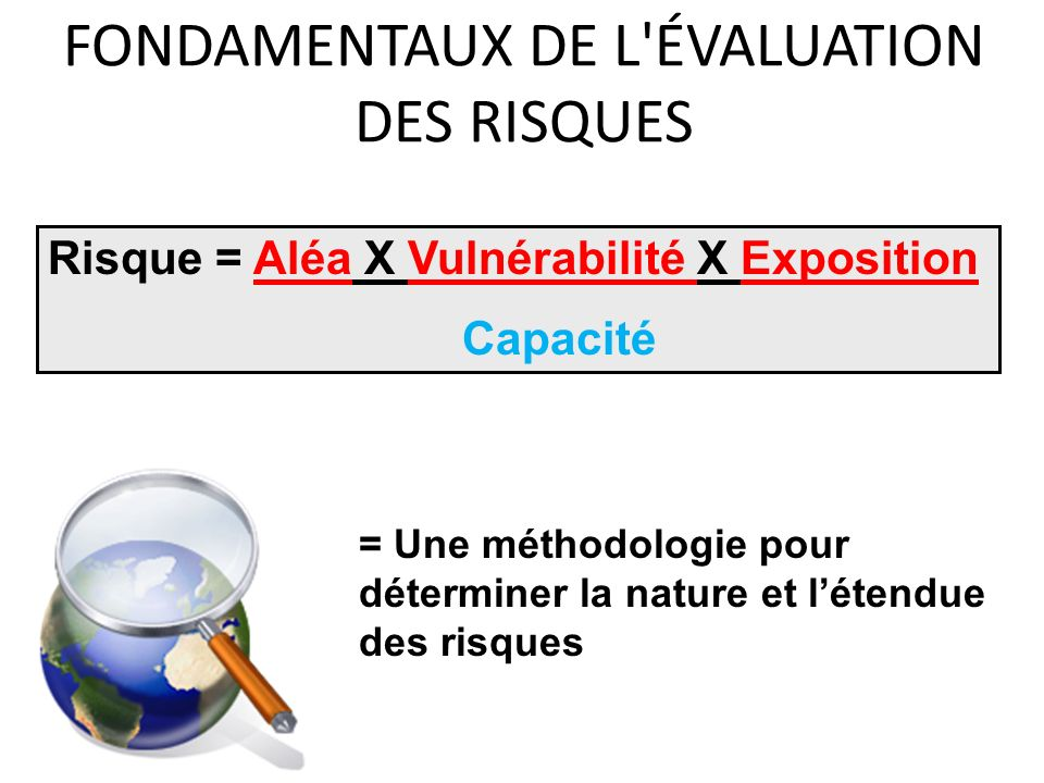 FONDAMENTAUX DE L'ÉVALUATION DES RISQUES = Une méthodologie pour déterminer la nature et létendue des risques Risque = Aléa X Vulnérabilité X Expositi