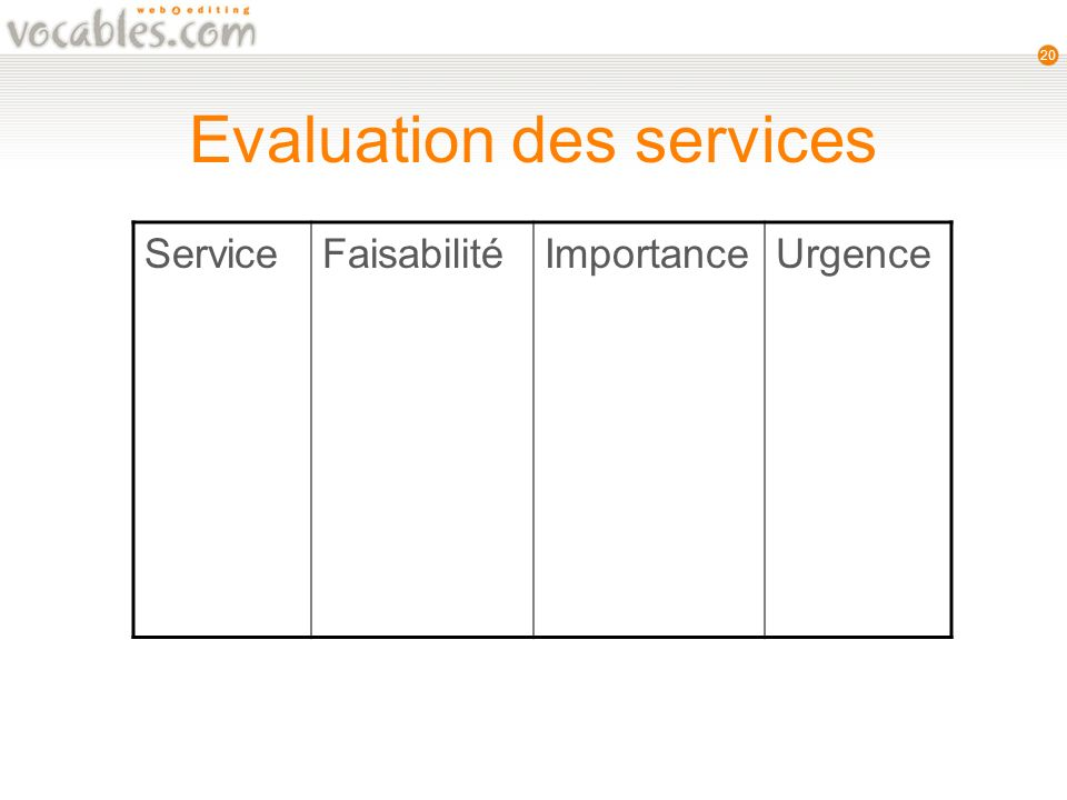 20 Evaluation des services ServiceFaisabilitéImportanceUrgence