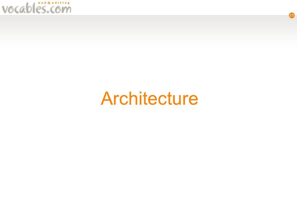 21 Architecture