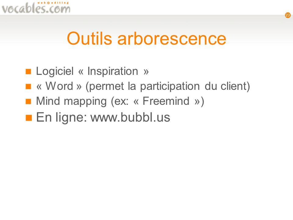 23 Outils arborescence Logiciel « Inspiration » « Word » (permet la participation du client) Mind mapping (ex: « Freemind ») En ligne: www.bubbl.us