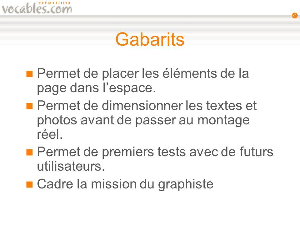 31 Gabarits Permet de placer les éléments de la page dans lespace.