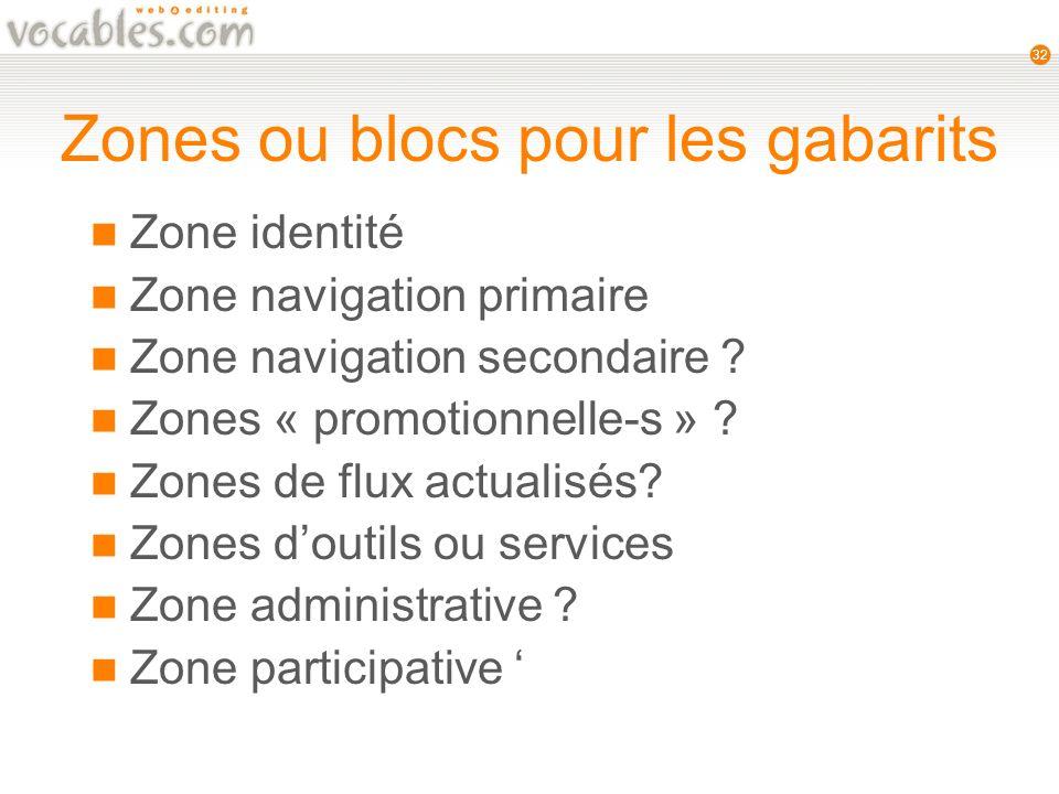 32 Zones ou blocs pour les gabarits Zone identité Zone navigation primaire Zone navigation secondaire .