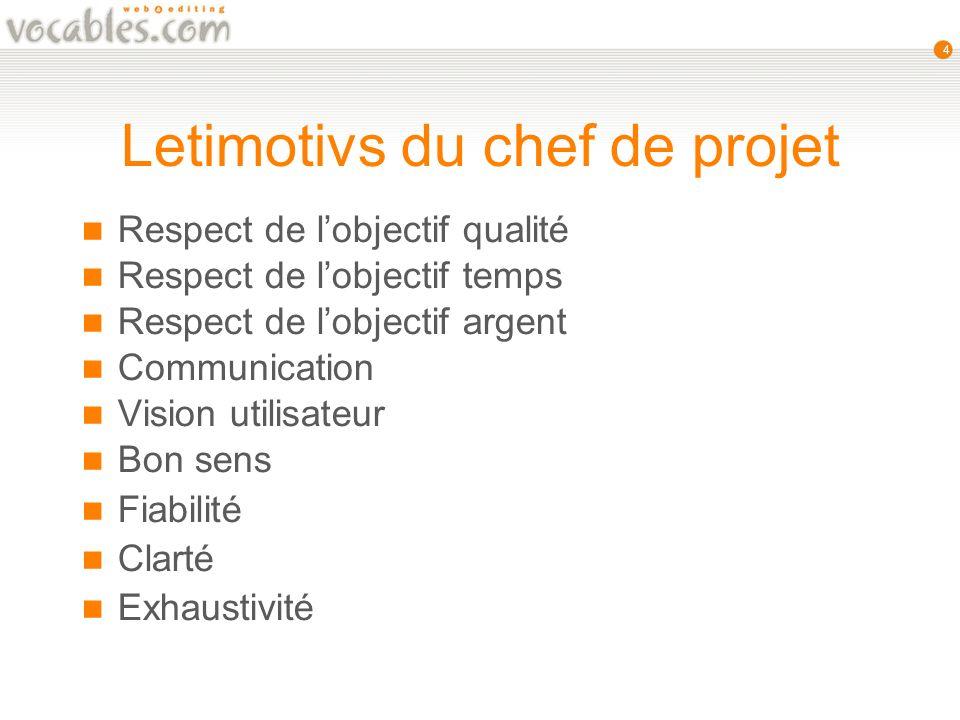 5 Musts dun site Web Vocation Liberté Facilité Rapidité Espace Ciblage Harmonisation Actualisation Compatibilité Esthétique