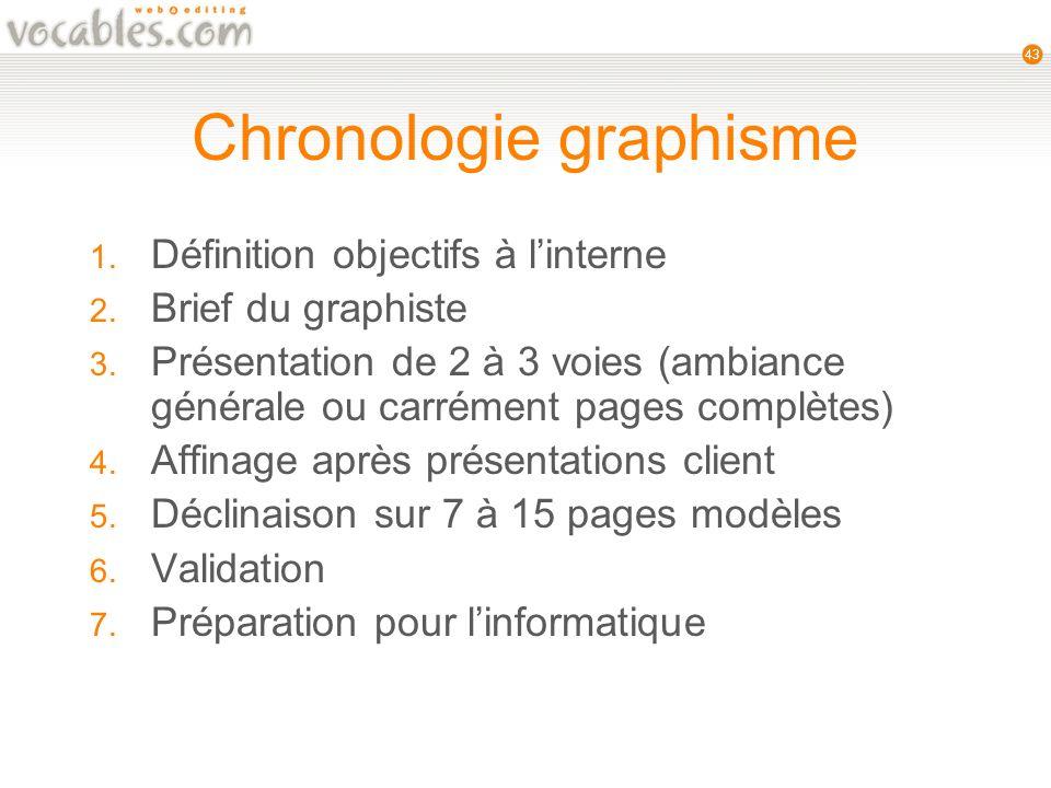 43 Chronologie graphisme 1. Définition objectifs à linterne 2.