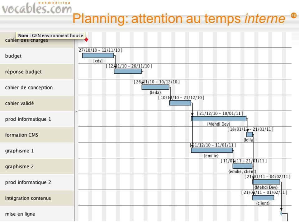 48 Planning: attention au temps interne