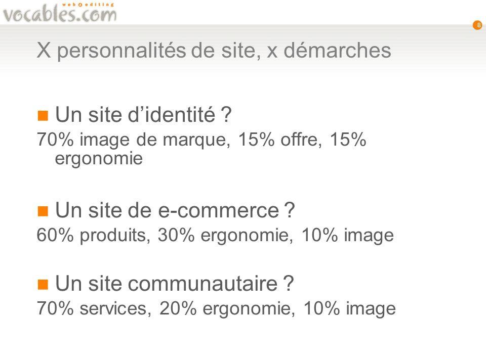 8 Un site didentité . 70% image de marque, 15% offre, 15% ergonomie Un site de e-commerce .