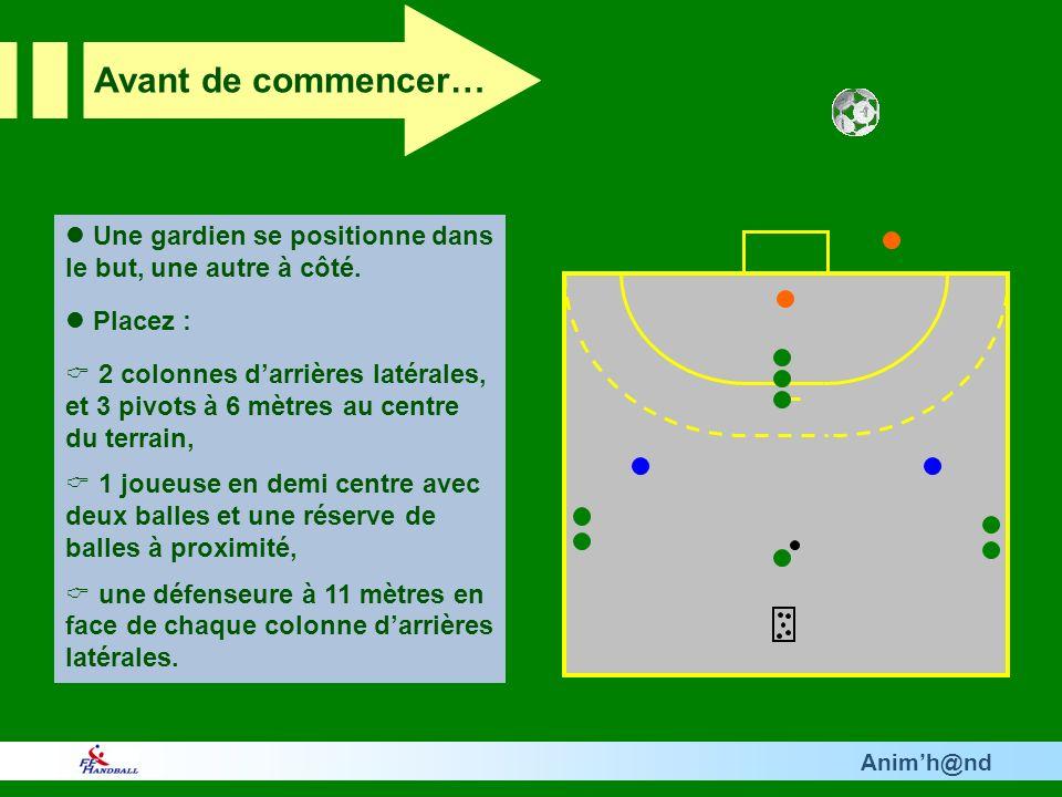 Animh@nd Pour engager laction… Après chaque tir, les joueuses se replacent dans leur colonne.