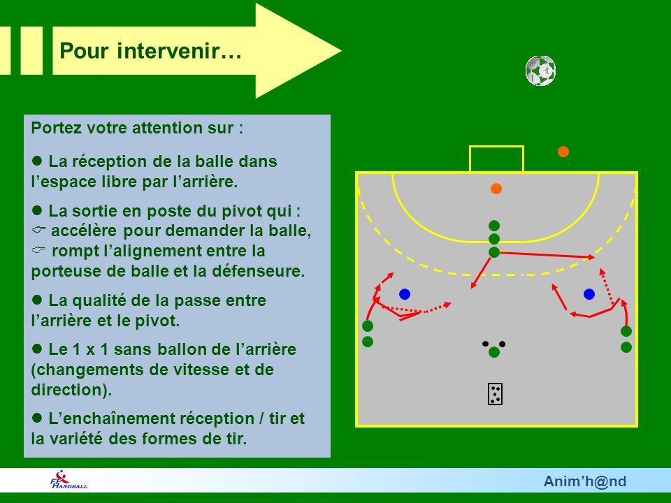 Animh@nd Portez votre attention sur : La réception de la balle dans lespace libre par larrière.