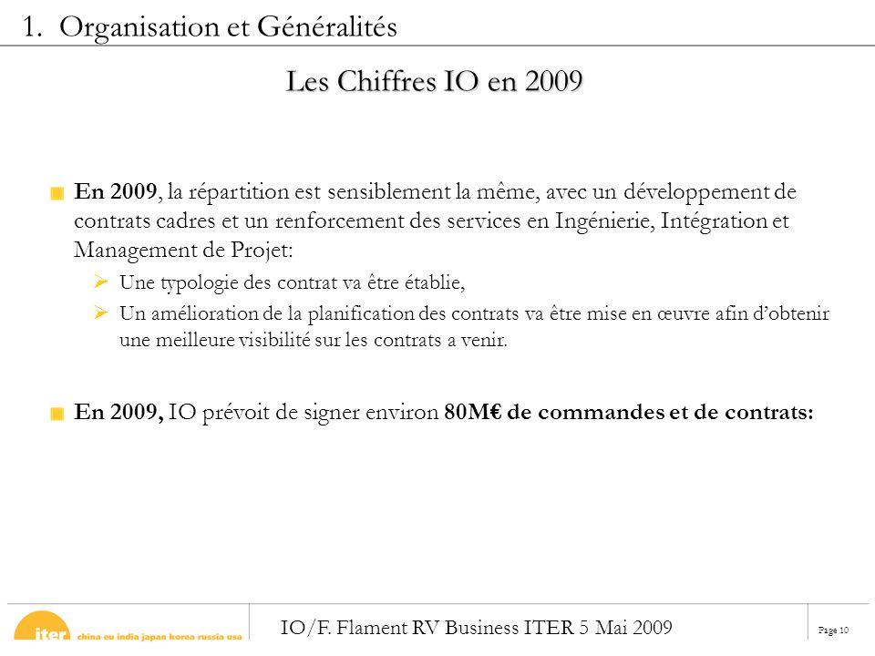 Page 10 IO/F. Flament RV Business ITER 5 Mai 2009 Les Chiffres IO en 2009 En 2009, IO prévoit de signer environ 80M de commandes et de contrats: En 20