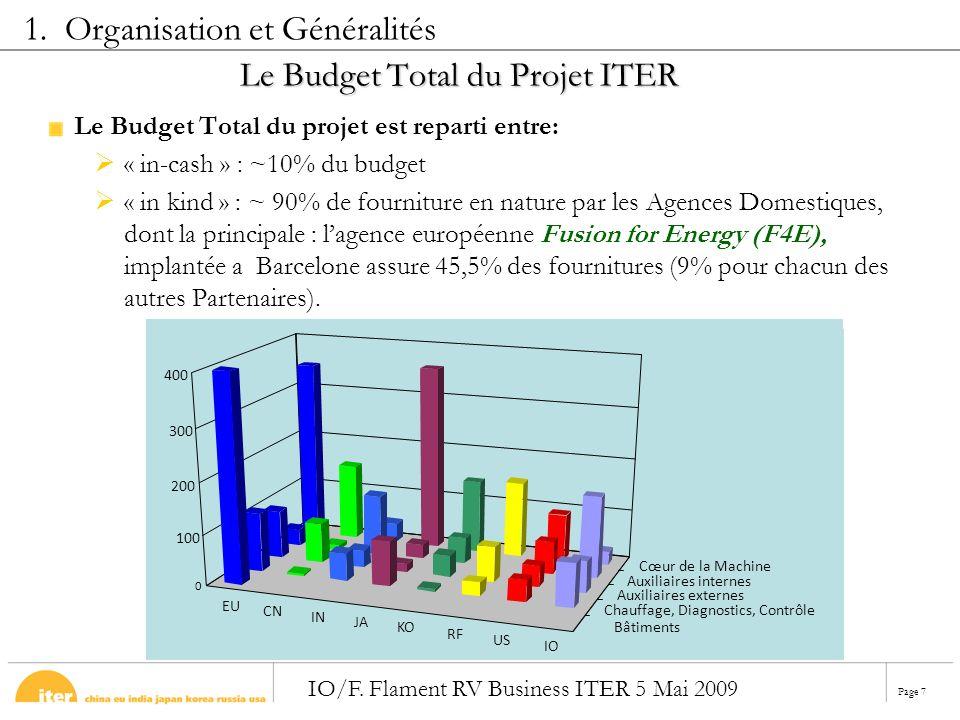 Page 7 IO/F. Flament RV Business ITER 5 Mai 2009 Le Budget Total du Projet ITER Le Budget Total du projet est reparti entre: « in-cash » : ~10% du bud