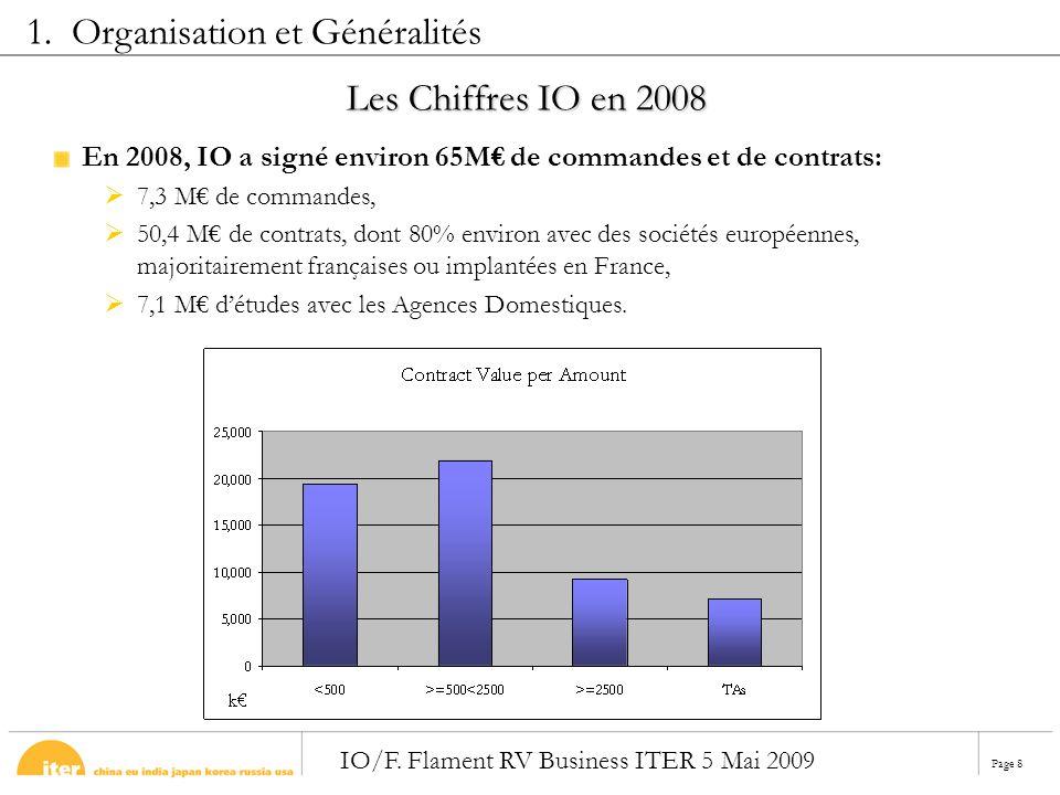 Page 8 IO/F. Flament RV Business ITER 5 Mai 2009 Les Chiffres IO en 2008 En 2008, IO a signé environ 65M de commandes et de contrats: 7,3 M de command