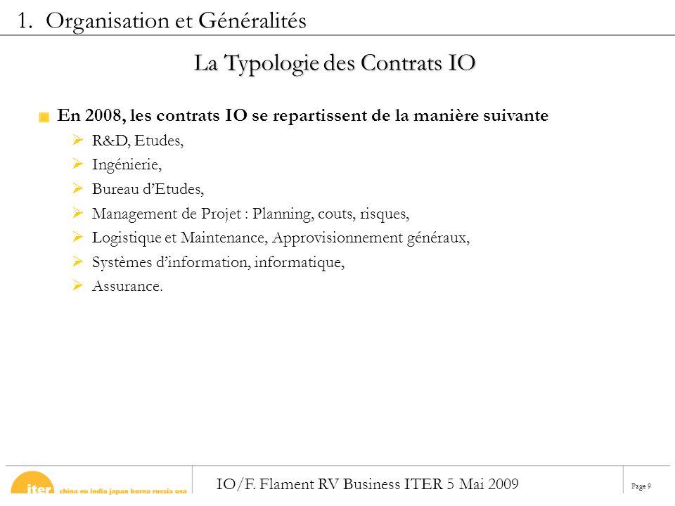 Page 9 IO/F. Flament RV Business ITER 5 Mai 2009 La Typologie des Contrats IO En 2008, les contrats IO se repartissent de la manière suivante R&D, Etu