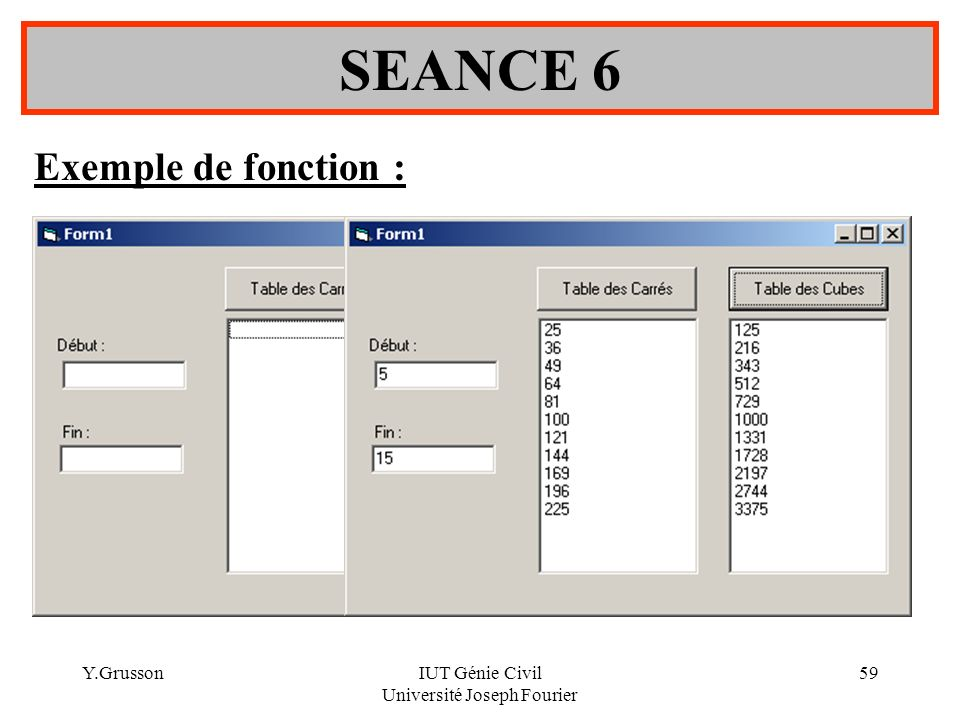 Y.GrussonIUT Génie Civil Université Joseph Fourier 59 Exemple de fonction : SEANCE 6
