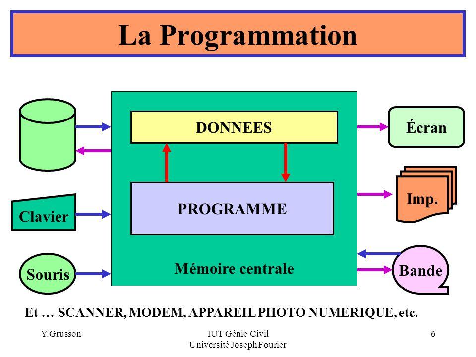 Y.GrussonIUT Génie Civil Université Joseph Fourier 6 La Programmation Écran PROGRAMME DONNEES Mémoire centrale Clavier Souris Imp. Bande Et … SCANNER,