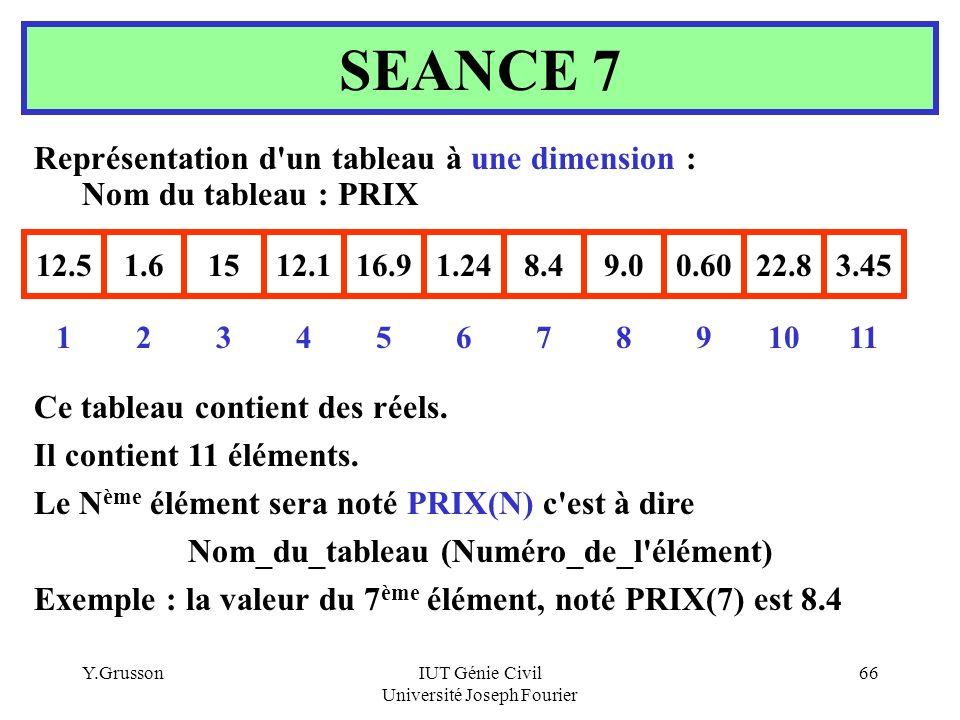 Y.GrussonIUT Génie Civil Université Joseph Fourier 66 Représentation d'un tableau à une dimension : Nom du tableau : PRIX SEANCE 7 12.51.61512.116.91.
