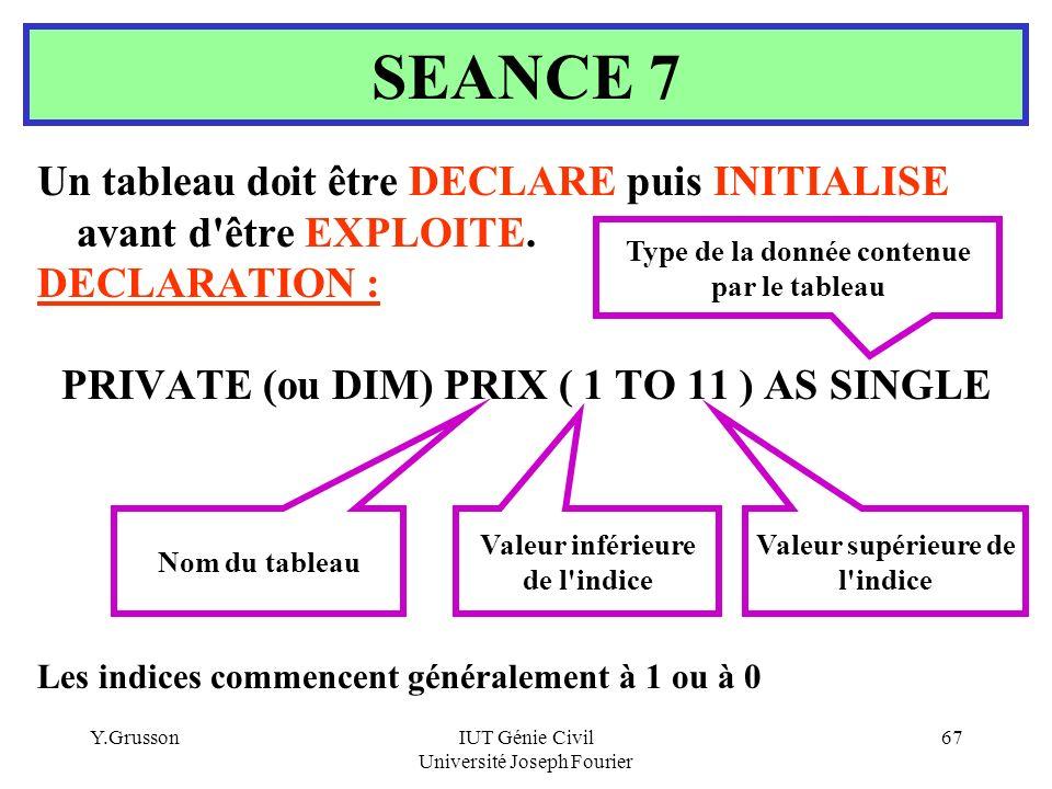 Y.GrussonIUT Génie Civil Université Joseph Fourier 67 Un tableau doit être DECLARE puis INITIALISE avant d'être EXPLOITE. DECLARATION : PRIVATE (ou DI