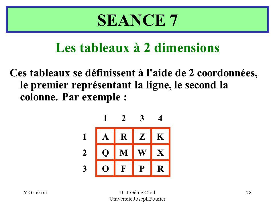 Y.GrussonIUT Génie Civil Université Joseph Fourier 78 Les tableaux à 2 dimensions Ces tableaux se définissent à l'aide de 2 coordonnées, le premier re