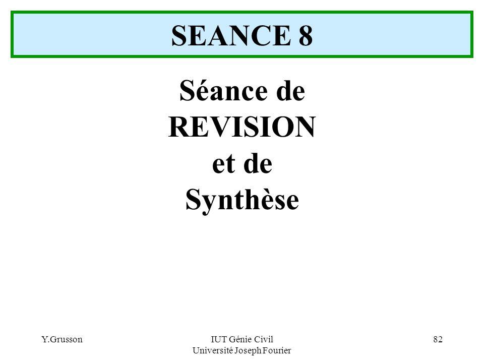 Y.GrussonIUT Génie Civil Université Joseph Fourier 82 Séance de REVISION et de Synthèse SEANCE 8
