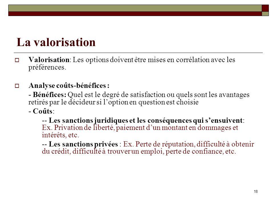 La valorisation Valorisation: Les options doivent être mises en corrélation avec les préférences. Analyse coûts-bénéfices : - Bénéfices: Quel est le d