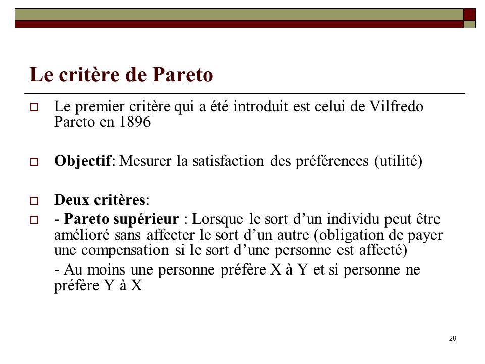 Le critère de Pareto Le premier critère qui a été introduit est celui de Vilfredo Pareto en 1896 Objectif: Mesurer la satisfaction des préférences (ut