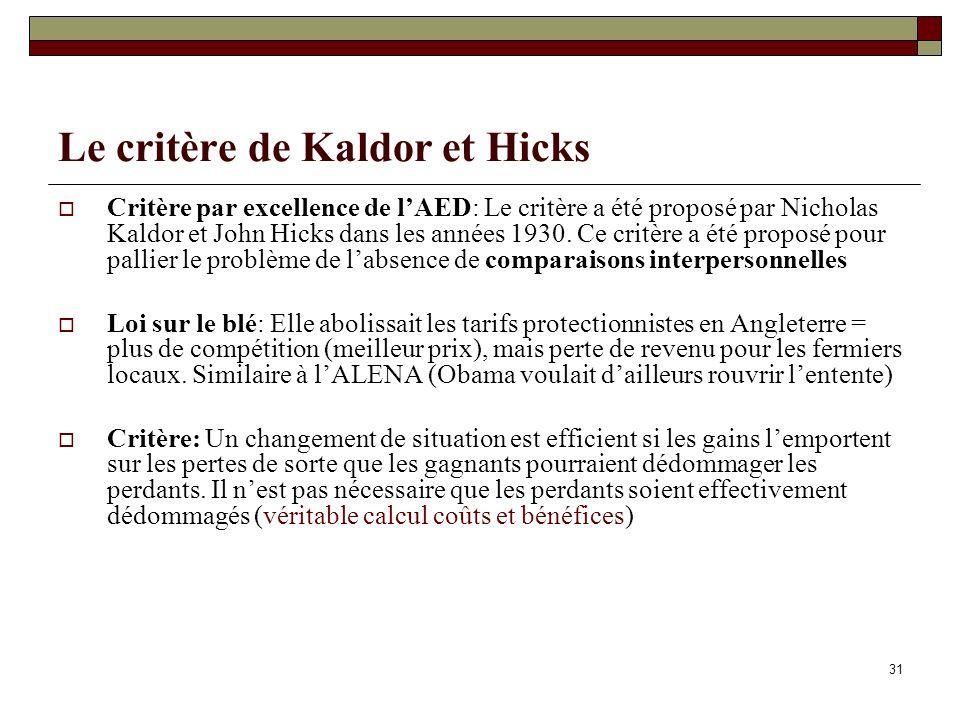 Le critère de Kaldor et Hicks Critère par excellence de lAED: Le critère a été proposé par Nicholas Kaldor et John Hicks dans les années 1930. Ce crit