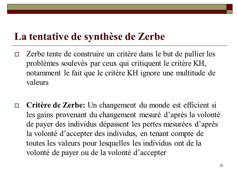 La tentative de synthèse de Zerbe Zerbe tente de construire un critère dans le but de pallier les problèmes soulevés par ceux qui critiquent le critèr