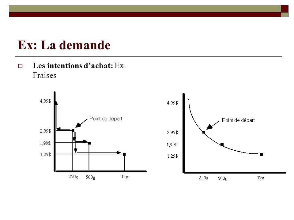 Lefficience selon Richard A.