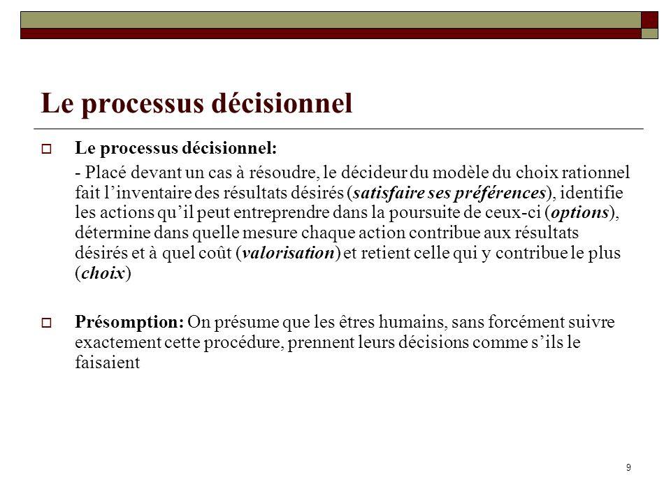 Le processus décisionnel Le processus décisionnel: - Placé devant un cas à résoudre, le décideur du modèle du choix rationnel fait linventaire des rés