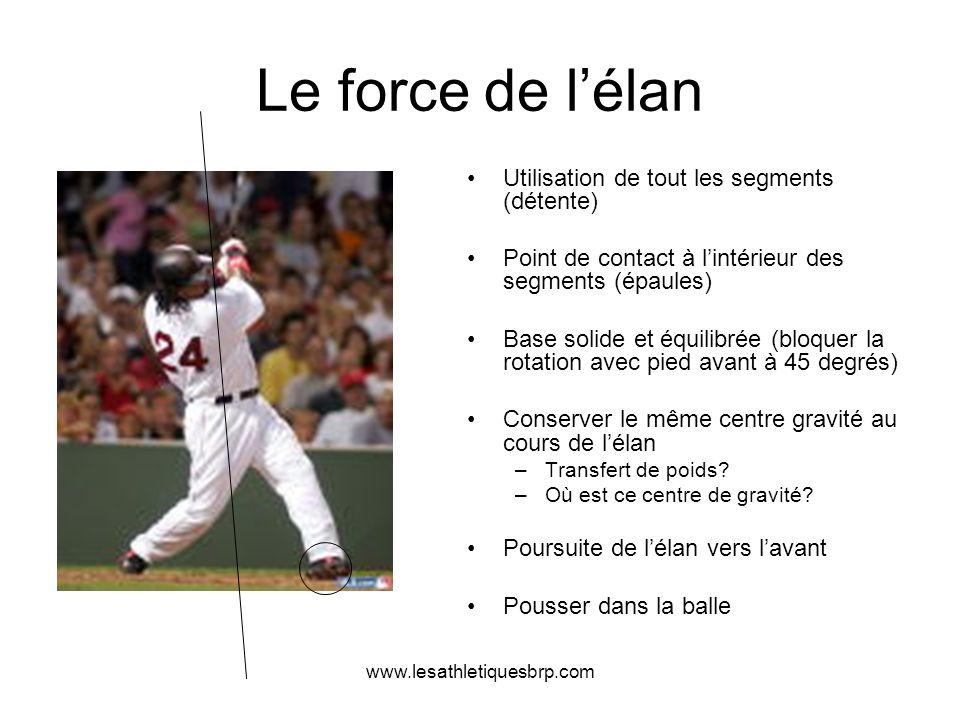 www.lesathletiquesbrp.com Le force de lélan Utilisation de tout les segments (détente) Point de contact à lintérieur des segments (épaules) Base solid