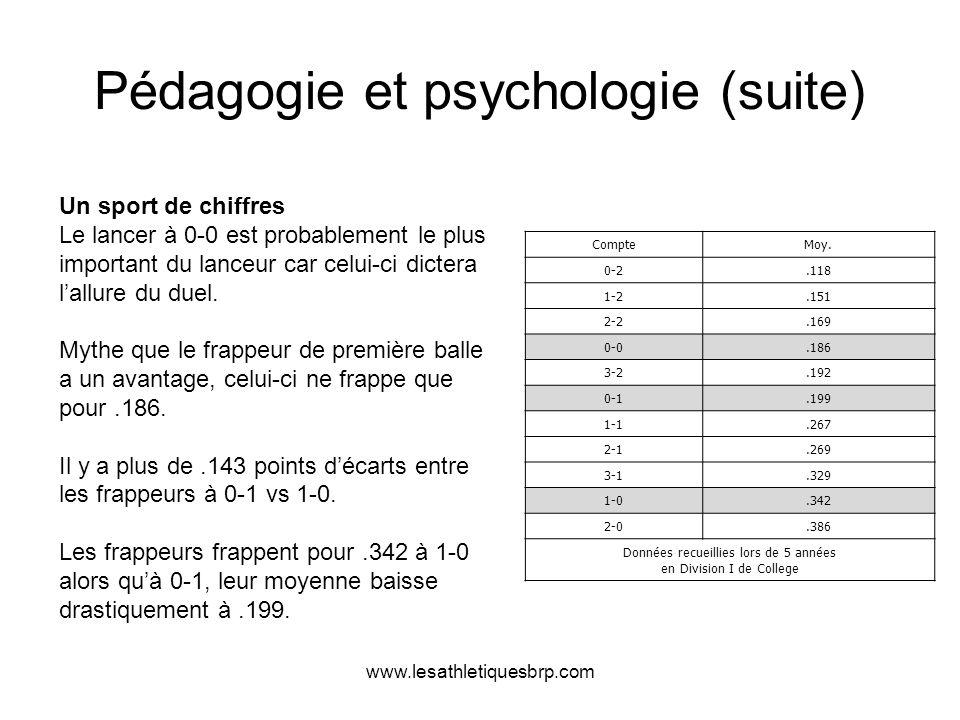 www.lesathletiquesbrp.com Pédagogie et psychologie (suite) CompteMoy. 0-2.118 1-2.151 2-2.169 0-0.186 3-2.192 0-1.199 1-1.267 2-1.269 3-1.329 1-0.342
