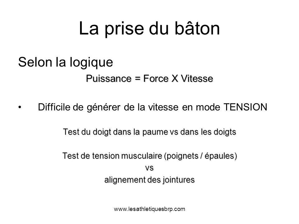 www.lesathletiquesbrp.com La prise du bâton Selon la logique Puissance = Force X Vitesse Difficile de générer de la vitesse en mode TENSION Test du do