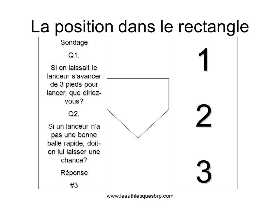 www.lesathletiquesbrp.com La position dans le rectangle 123 SondageQ1. Si on laissait le lanceur savancer de 3 pieds pour lancer, que diriez- vous? Q2