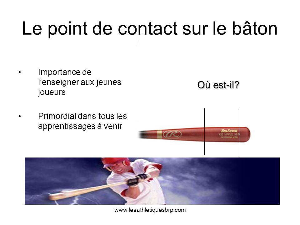 www.lesathletiquesbrp.com Le point de contact sur le bâton Importance de lenseigner aux jeunes joueurs Primordial dans tous les apprentissages à venir