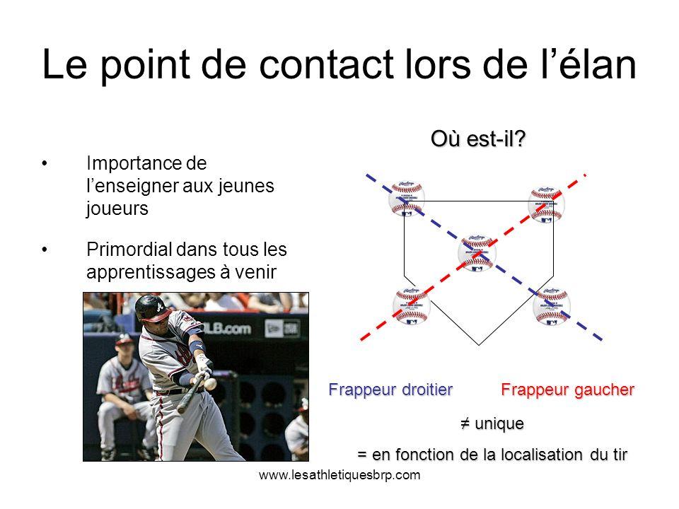 www.lesathletiquesbrp.com Le point de contact lors de lélan Importance de lenseigner aux jeunes joueurs Primordial dans tous les apprentissages à veni
