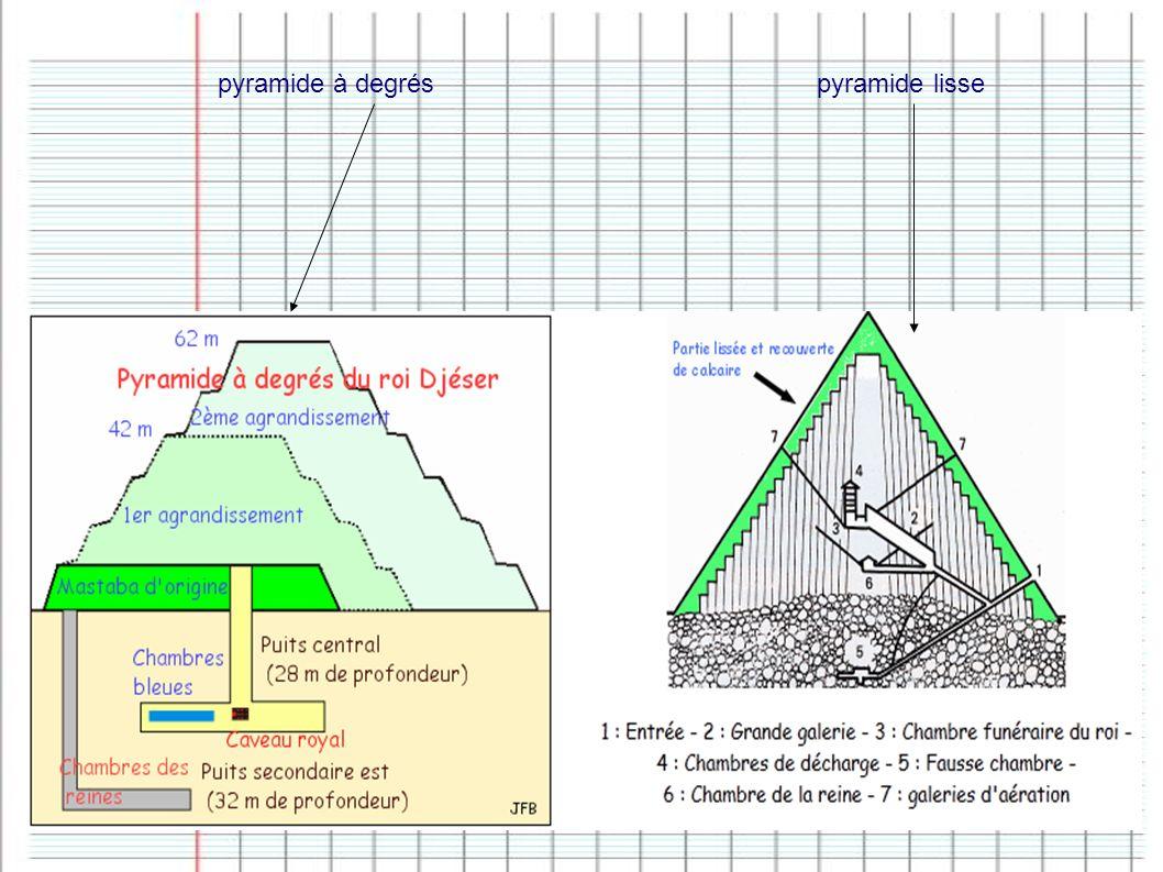 pyramide à degrés pyramide lisse