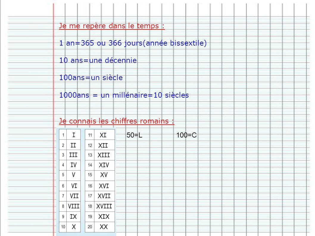 Je me repère dans le temps : 1 an=365 ou 366 jours(année bissextile) 10 ans=une décennie 100ans=un siècle 1000ans = un millénaire=10 siècles Je connai