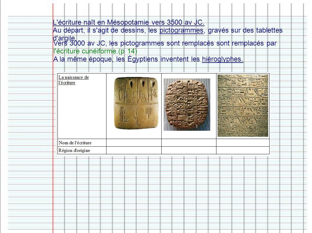 Vers 3000 av JC, les pictogrammes sont remplacés sont remplacés par l'écriture cunéiforme.(p 14) A la même époque, les Égyptiens inventent les hiérogl