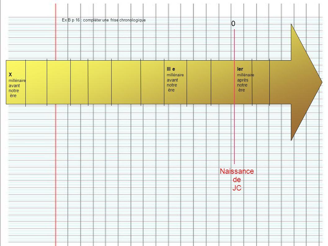 0 Naissance de JC Ier millénaire après notre ère III e millénaire avant notre ère X millénaire avant notre ère Ex B p 16 : compléter une frise chronol