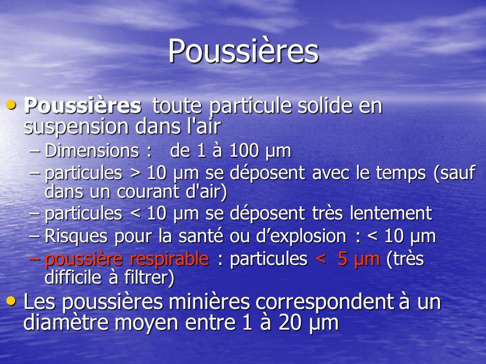 Poussières Poussières toute particule solide en suspension dans l'air Poussières toute particule solide en suspension dans l'air –Dimensions : de 1 à