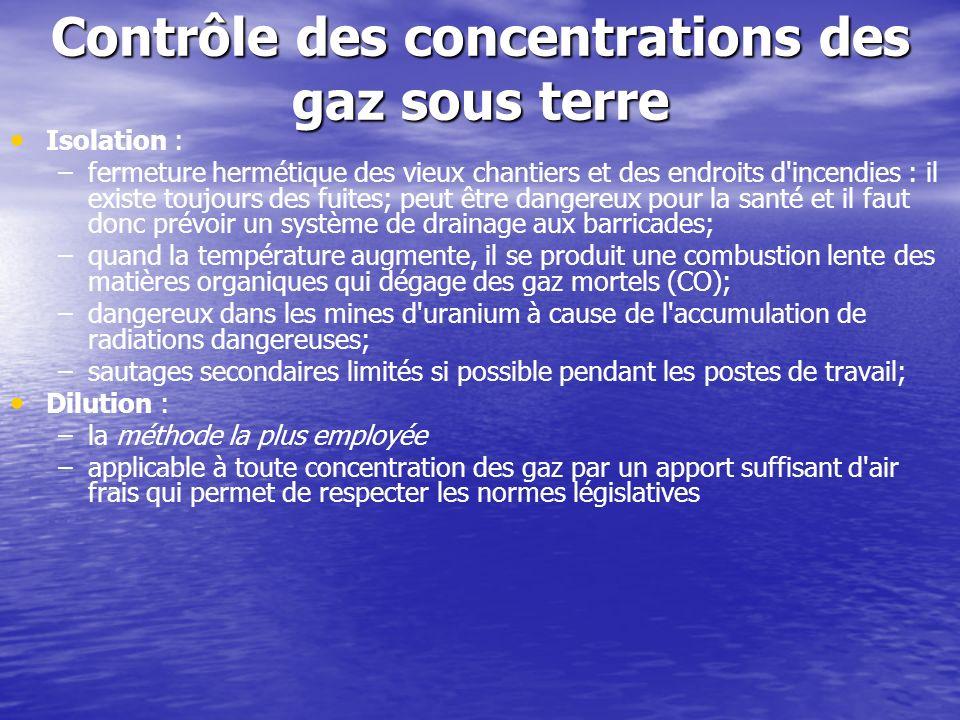 Contrôle des concentrations des gaz sous terre Isolation : – –fermeture hermétique des vieux chantiers et des endroits d'incendies : il existe toujour